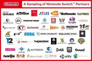 Einige der Unternehmen, die Switch unterstützen